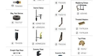 BuildPro Fixturing Kit, 120 Piece
